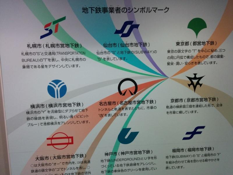 Verschiedene U-Bahn Betreiber und ihre Logos