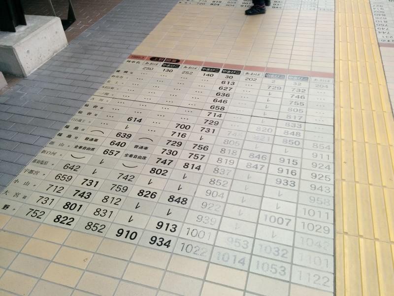 Shinkansen Fahrplan!